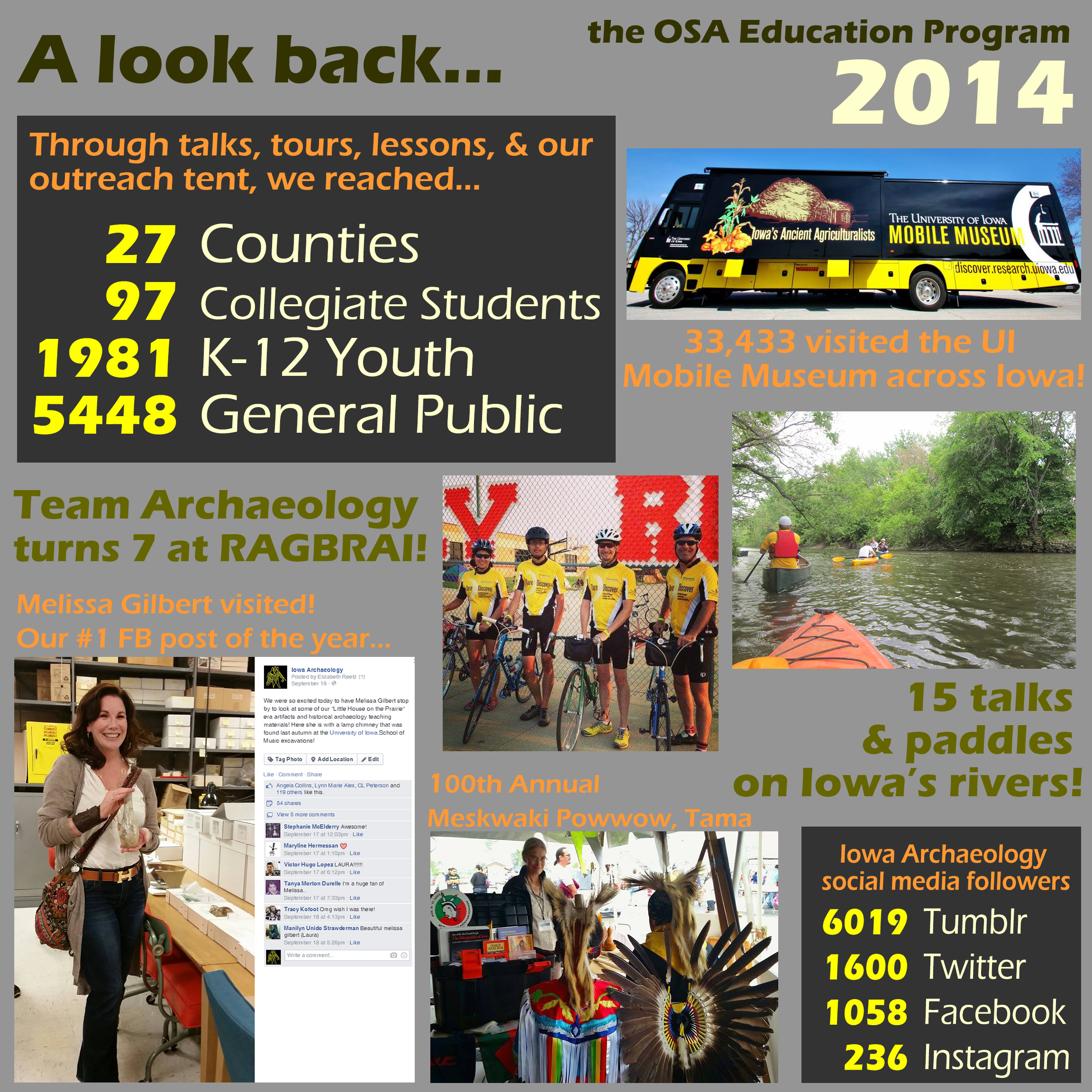 OSA Education Program 2014 accomplishments