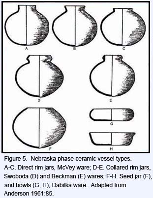 Nebraska phase ceramic vessel types.