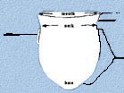 Archaeologists use specific terms to describe ceramic vessels